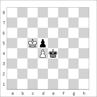 Glossary of Chess Terms